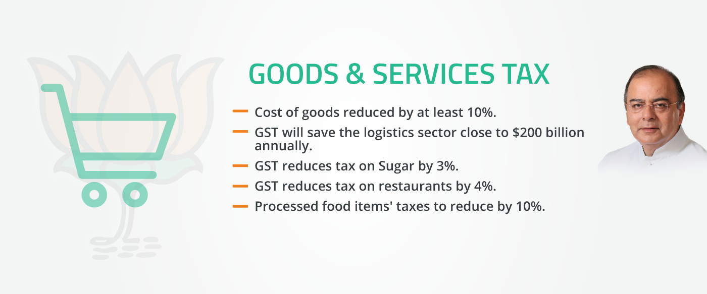 03_goods-and-services-tax-2